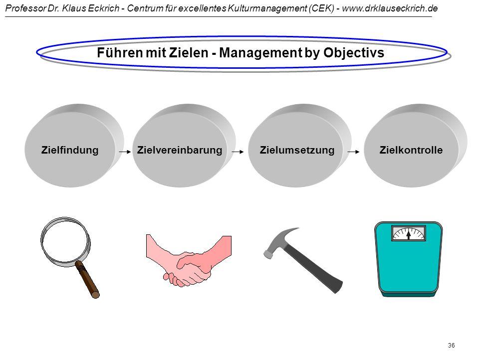 Professor Dr. Klaus Eckrich - Centrum für excellentes Kulturmanagement (CEK) - www.drklauseckrich.de 35 Vision Unternehmensziele Bereichsziele Funktio