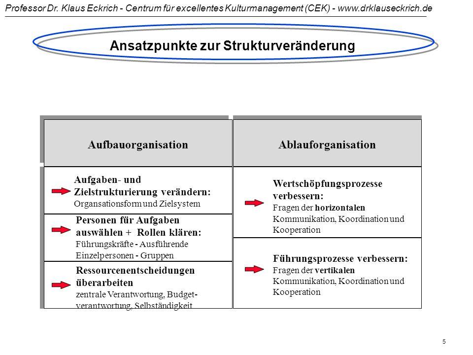 Professor Dr. Klaus Eckrich - Centrum für excellentes Kulturmanagement (CEK) - www.drklauseckrich.de 4 Neue Strukturen - gelebte Kultur Restructuring