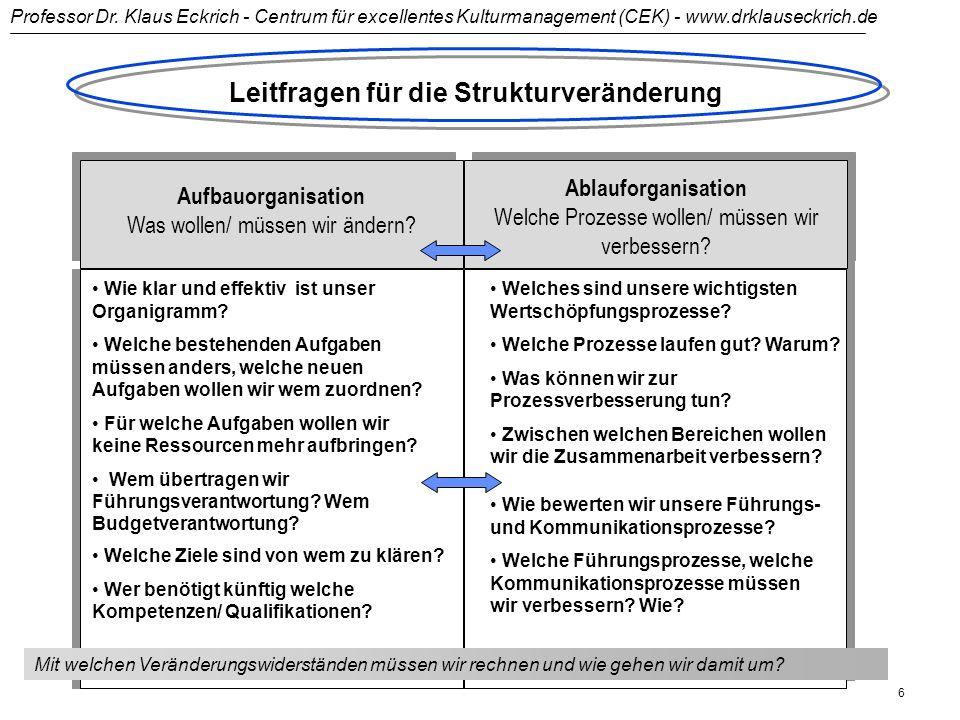 Professor Dr. Klaus Eckrich - Centrum für excellentes Kulturmanagement (CEK) - www.drklauseckrich.de 5 Ansatzpunkte zur Strukturveränderung Aufbauorga