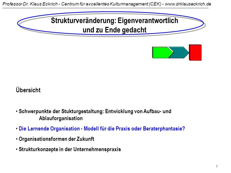 Professor Dr. Klaus Eckrich - Centrum für excellentes Kulturmanagement (CEK) - www.drklauseckrich.de 6 Leitfragen für die Strukturveränderung Aufbauor