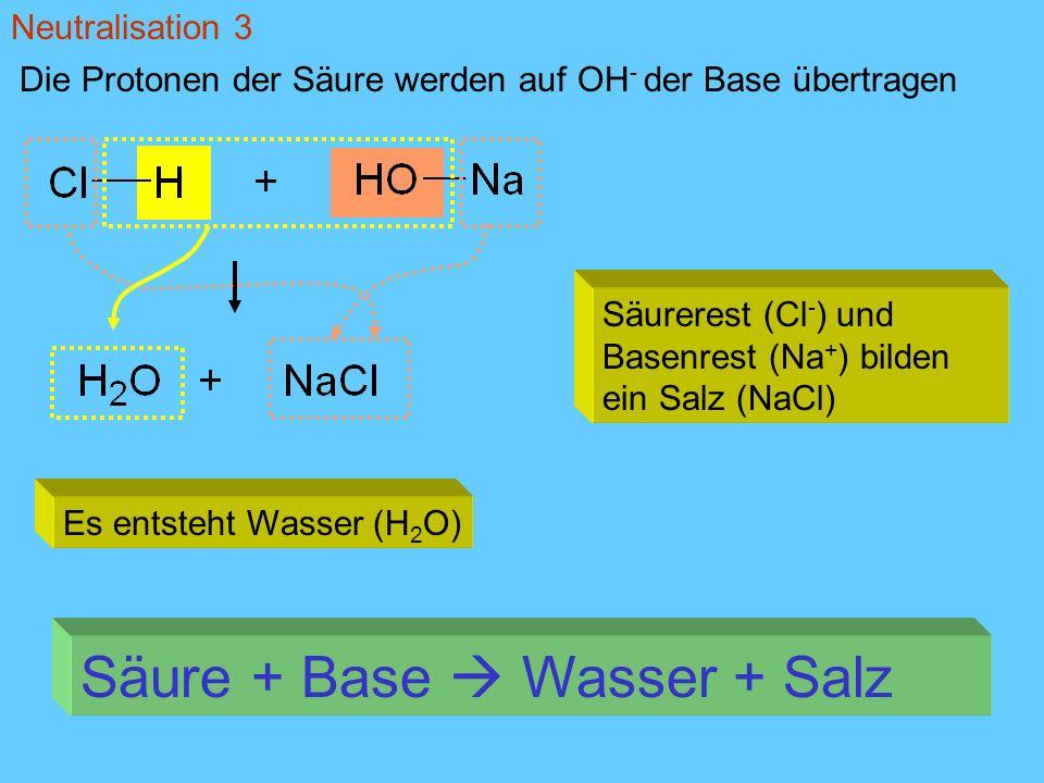 Neutralisation 3 Die Protonen der Säure werden auf OH - der Base übertragen Es entsteht Wasser (H 2 O) Säurerest (Cl - ) und Basenrest (Na + ) bilden