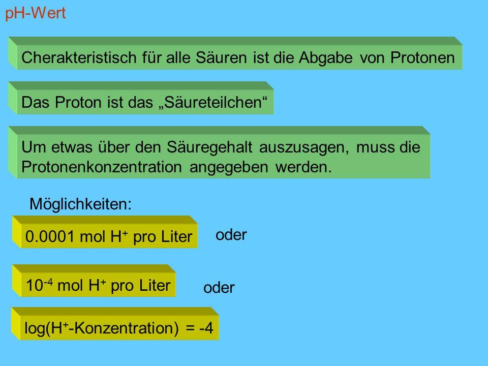 pH-Wert Cherakteristisch für alle Säuren ist die Abgabe von Protonen Das Proton ist das Säureteilchen Um etwas über den Säuregehalt auszusagen, muss d