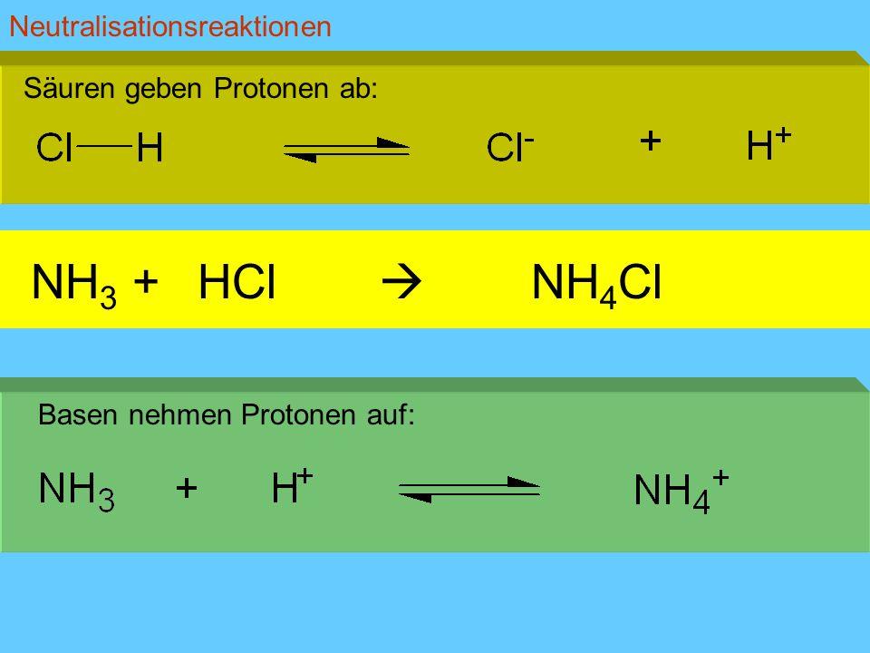 Neutralisationsreaktionen Säuren geben Protonen ab: Basen nehmen Protonen auf: NH 3 +HCl NH 4 Cl