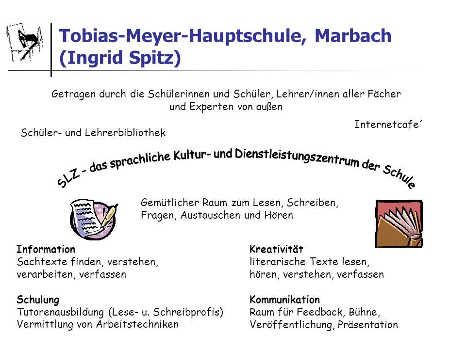 Tobias-Meyer-Hauptschule, Marbach (Ingrid Spitz) Information Sachtexte finden, verstehen, verarbeiten, verfassen Schulung Tutorenausbildung (Lese- u.