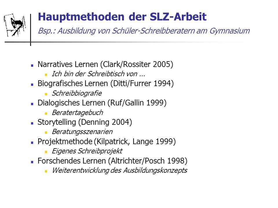 Hauptmethoden der SLZ-Arbeit Bsp.: Ausbildung von Schüler-Schreibberatern am Gymnasium Narratives Lernen (Clark/Rossiter 2005) Ich bin der Schreibtisc