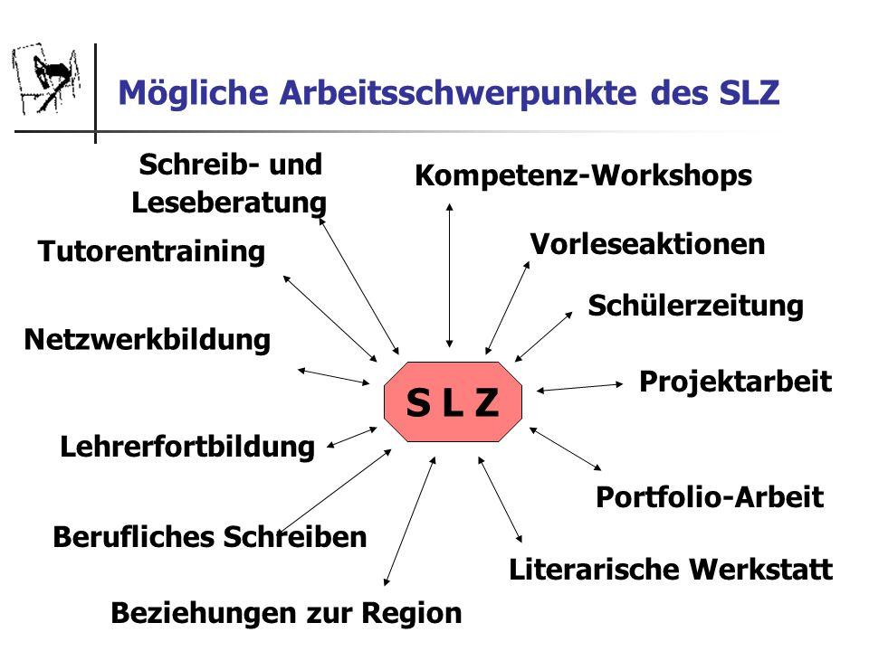 Mögliche Arbeitsschwerpunkte des SLZ S L Z Tutorentraining Schreib- und Leseberatung Kompetenz-Workshops Vorleseaktionen Projektarbeit Portfolio-Arbei