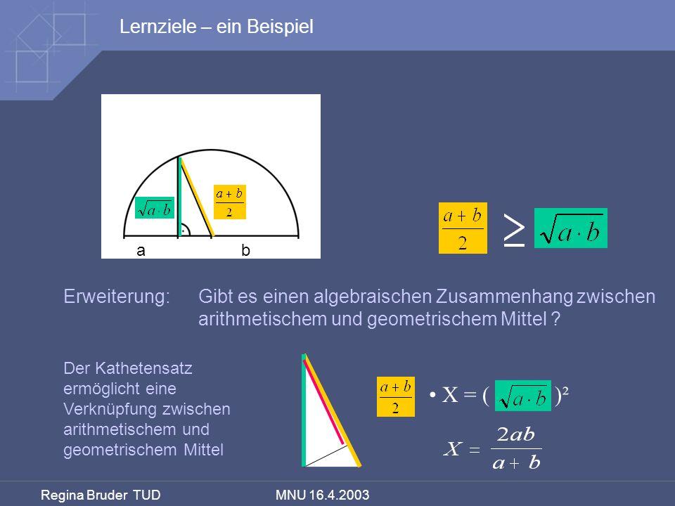 Regina Bruder TUD MNU 16.4.2003 a b Erweiterung: Gibt es einen algebraischen Zusammenhang zwischen arithmetischem und geometrischem Mittel ? X = (( )²