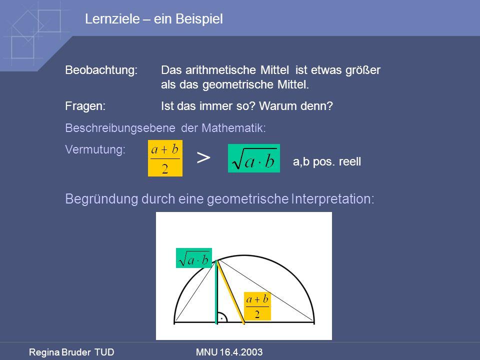 Regina Bruder TUD MNU 16.4.2003 a b Erweiterung: Gibt es einen algebraischen Zusammenhang zwischen arithmetischem und geometrischem Mittel .