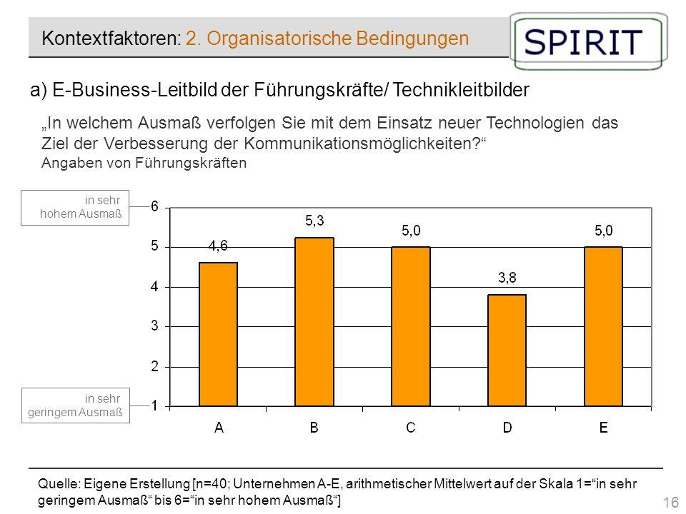 Kontextfaktoren: 2. Organisatorische Bedingungen a) E-Business-Leitbild der Führungskräfte/ Technikleitbilder In welchem Ausmaß verfolgen Sie mit dem