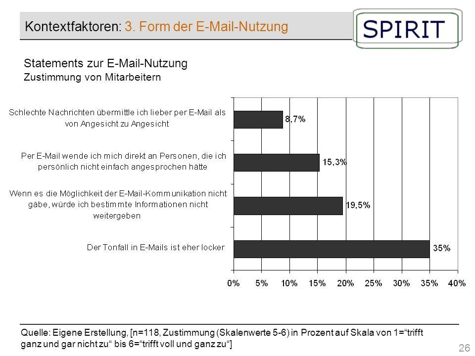 Kontextfaktoren: 3. Form der E-Mail-Nutzung Quelle: Eigene Erstellung, [n=118, Zustimmung (Skalenwerte 5-6) in Prozent auf Skala von 1=trifft ganz und