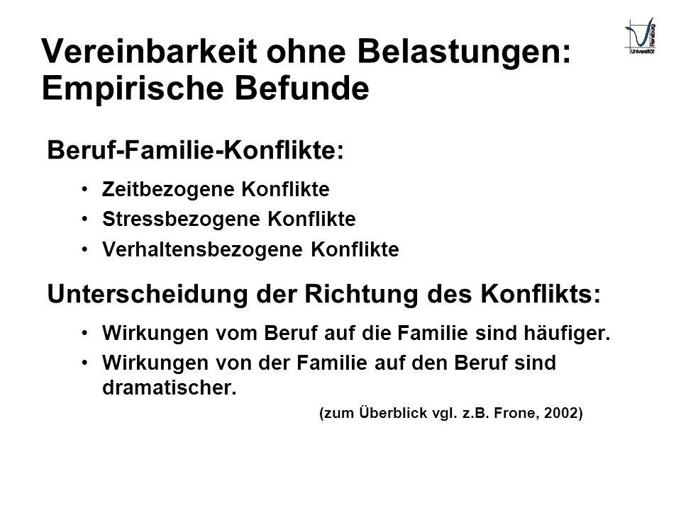 Vereinbarkeit ohne Belastungen: Empirische Befunde Beruf-Familie-Konflikte: Zeitbezogene Konflikte Stressbezogene Konflikte Verhaltensbezogene Konflik