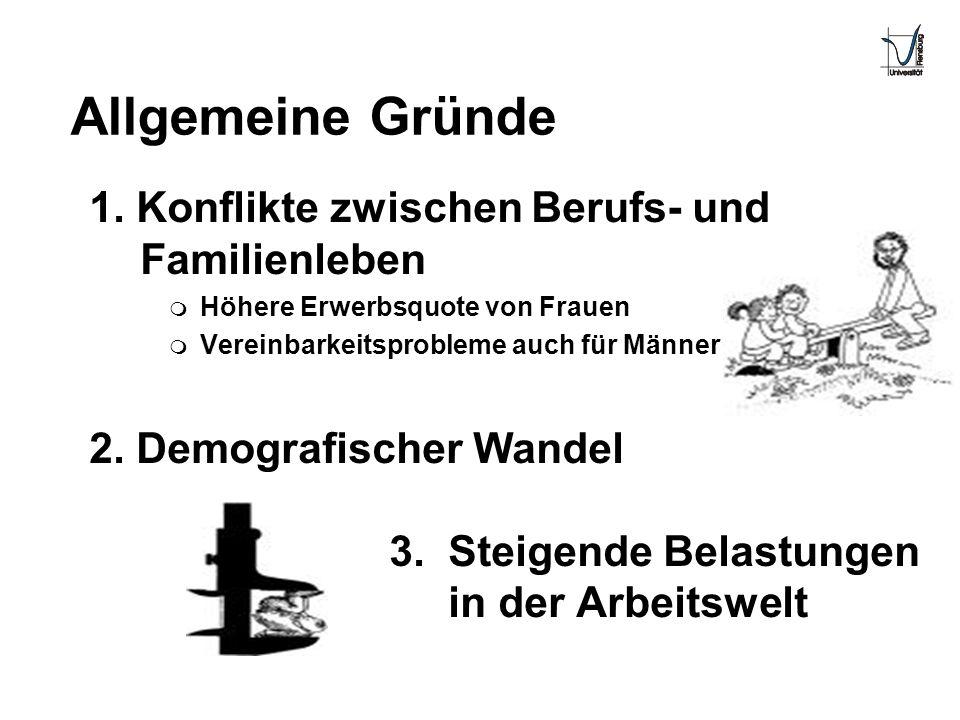 Allgemeine Gründe 1. Konflikte zwischen Berufs- und Familienleben m Höhere Erwerbsquote von Frauen m Vereinbarkeitsprobleme auch für Männer 2. Demogra