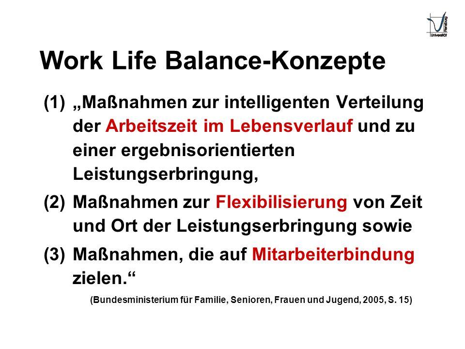 Work Life Balance-Konzepte (1)Maßnahmen zur intelligenten Verteilung der Arbeitszeit im Lebensverlauf und zu einer ergebnisorientierten Leistungserbri