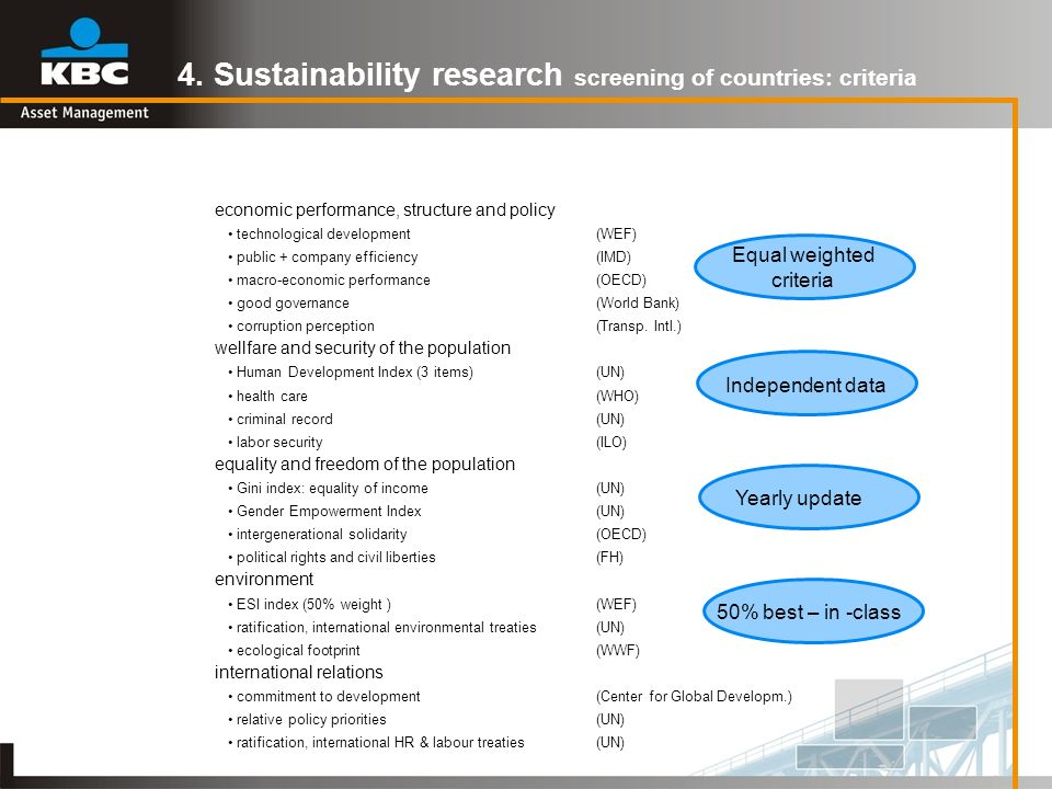 4. Sustainability research screening of countries: criteria Equal weighted criteria Independent data Yearly update 50% best – in -class economic perfo