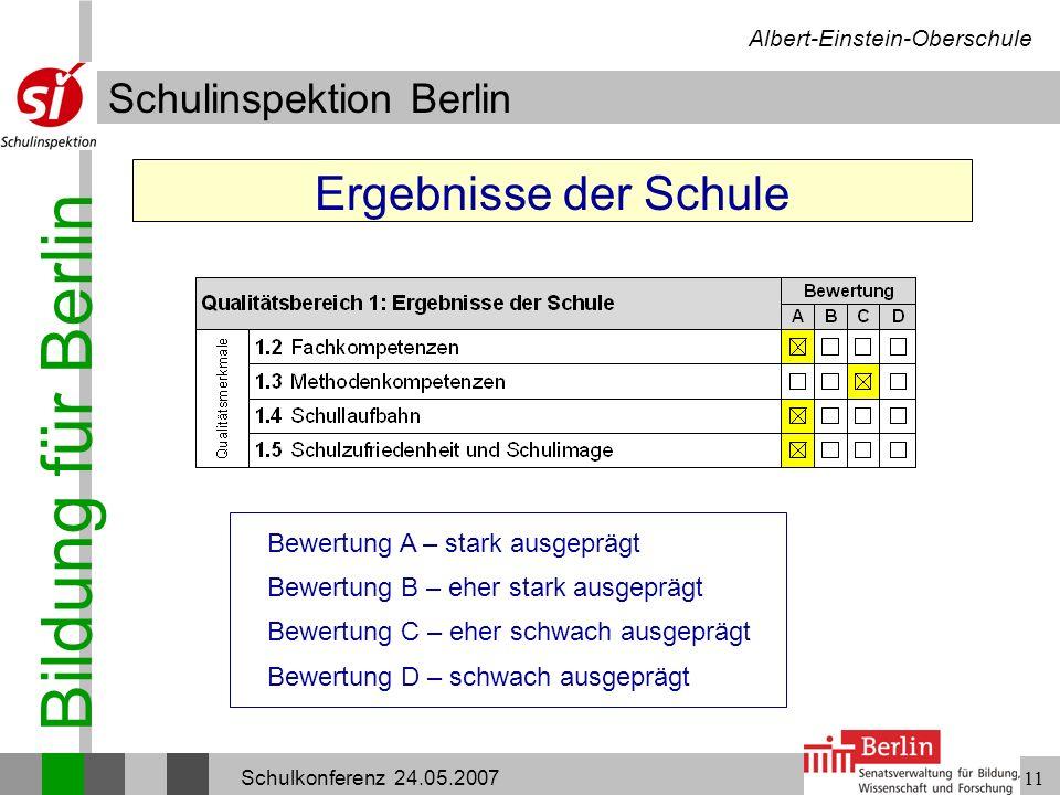 Bildung für Berlin Schulinspektion Berlin Albert-Einstein-Oberschule Schulkonferenz 24.05.200711 Bewertung A – stark ausgeprägt Bewertung B – eher sta
