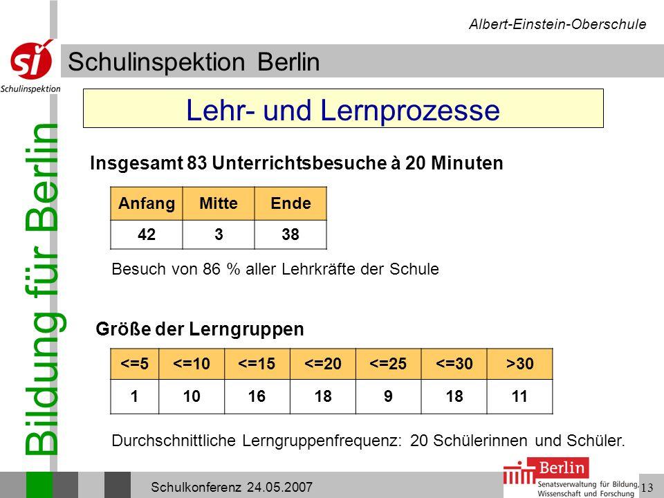 Bildung für Berlin Schulinspektion Berlin Albert-Einstein-Oberschule Schulkonferenz 24.05.200713 Lehr- und Lernprozesse AnfangMitteEnde 42338 Größe de