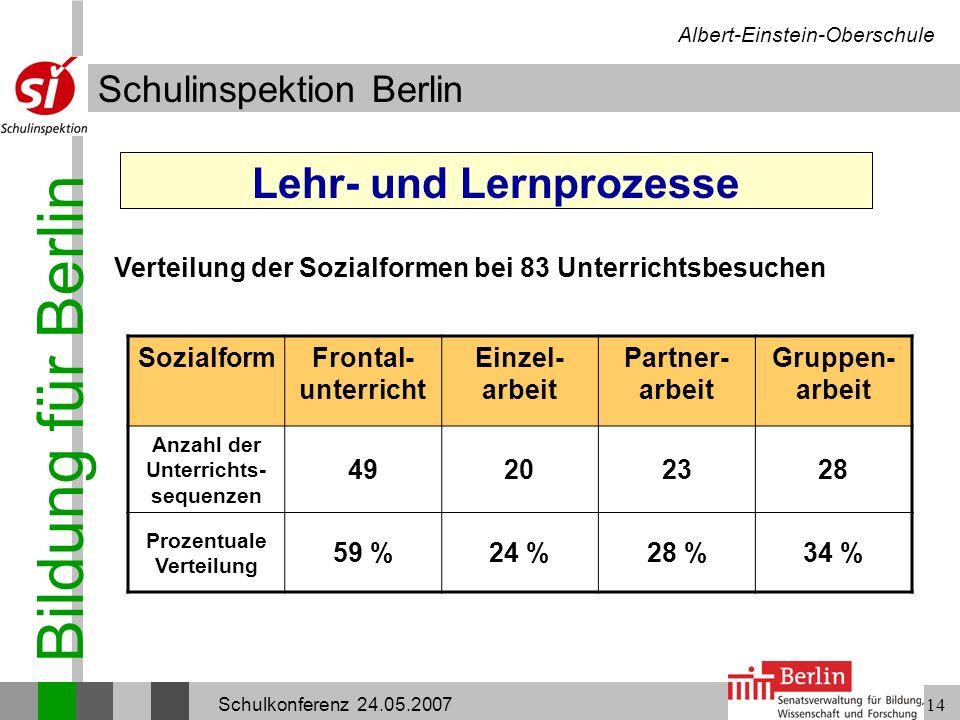 Bildung für Berlin Schulinspektion Berlin Albert-Einstein-Oberschule Schulkonferenz 24.05.200714 Lehr- und Lernprozesse Verteilung der Sozialformen be