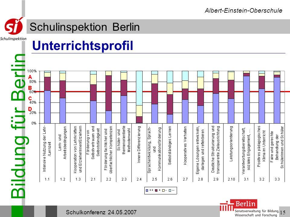 Bildung für Berlin Schulinspektion Berlin Albert-Einstein-Oberschule Schulkonferenz 24.05.200715 Unterrichtsprofil