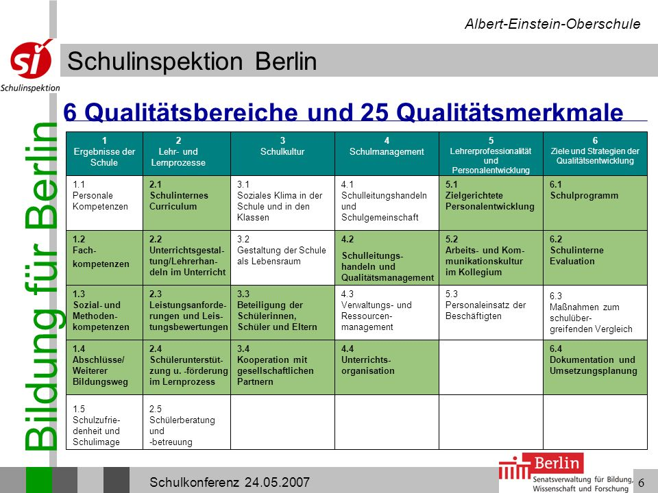 Bildung für Berlin Schulinspektion Berlin Albert-Einstein-Oberschule Schulkonferenz 24.05.20076 6 Ziele und Strategien der Qualitätsentwicklung 1 Erge