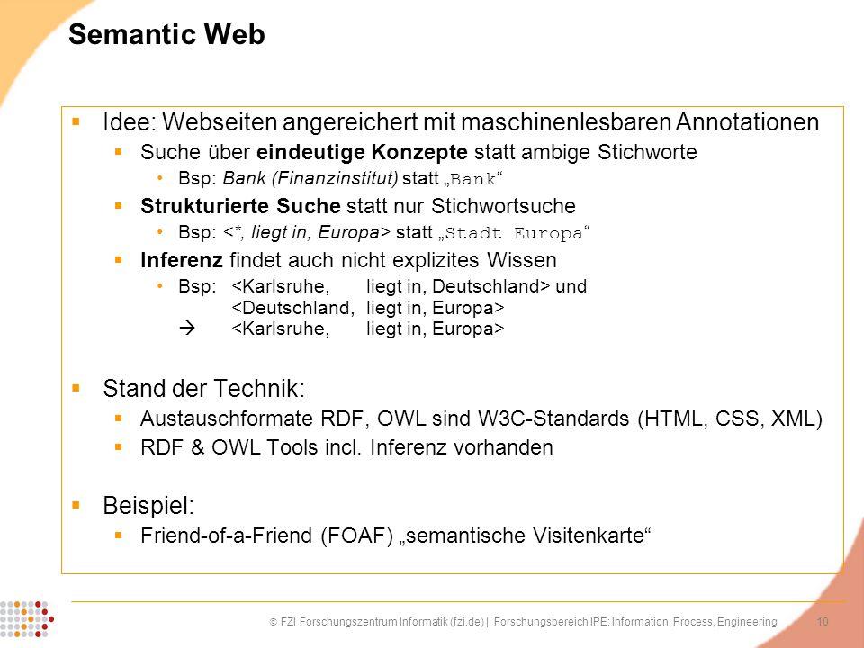 10 FZI Forschungszentrum Informatik (fzi.de) | Forschungsbereich IPE: Information, Process, Engineering Semantic Web Idee: Webseiten angereichert mit