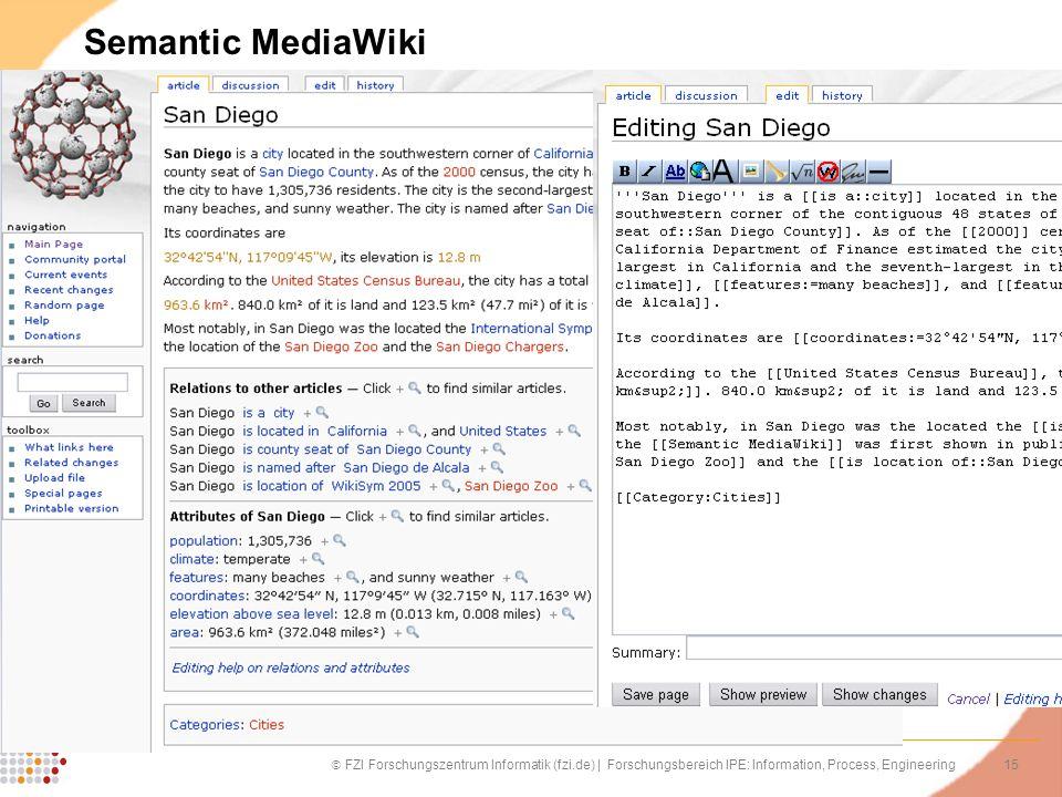 15 FZI Forschungszentrum Informatik (fzi.de) | Forschungsbereich IPE: Information, Process, Engineering Semantic MediaWiki
