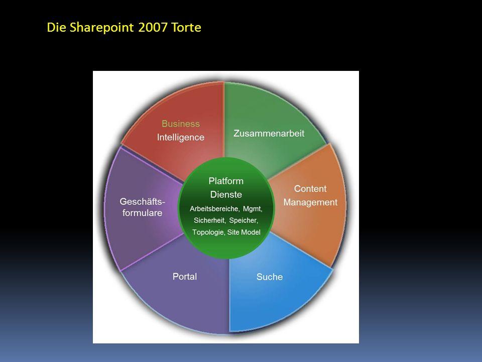 Die Sharepoint 2010 Torte Sites Der Bereich Sites bildet als konsolidierte Plattform die Grundlage für die Einsatzfähigkeit von SharePoint 2010 in Bezug auf die optimierte Zusammenarbeit von Mitarbeitern und Partnern.