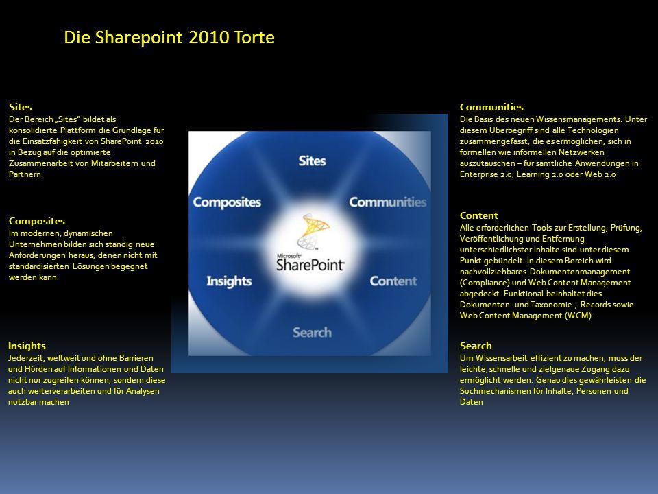 Die Sharepoint 2010 Torte Sites Der Bereich Sites bildet als konsolidierte Plattform die Grundlage für die Einsatzfähigkeit von SharePoint 2010 in Bez