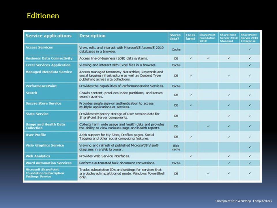 Editionen Sharepoint 2010 Workshop - Computerlinks