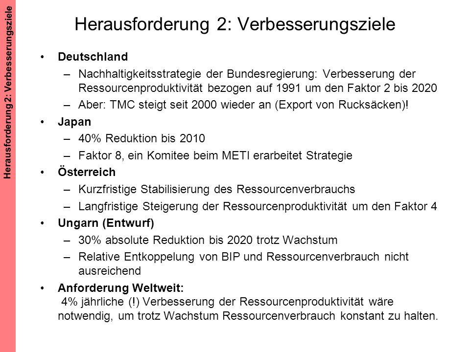 Herausforderung 2: Verbesserungsziele Deutschland –Nachhaltigkeitsstrategie der Bundesregierung: Verbesserung der Ressourcenproduktivität bezogen auf