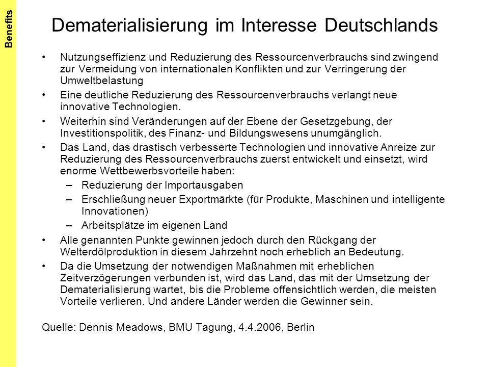 Dematerialisierung im Interesse Deutschlands Nutzungseffizienz und Reduzierung des Ressourcenverbrauchs sind zwingend zur Vermeidung von international