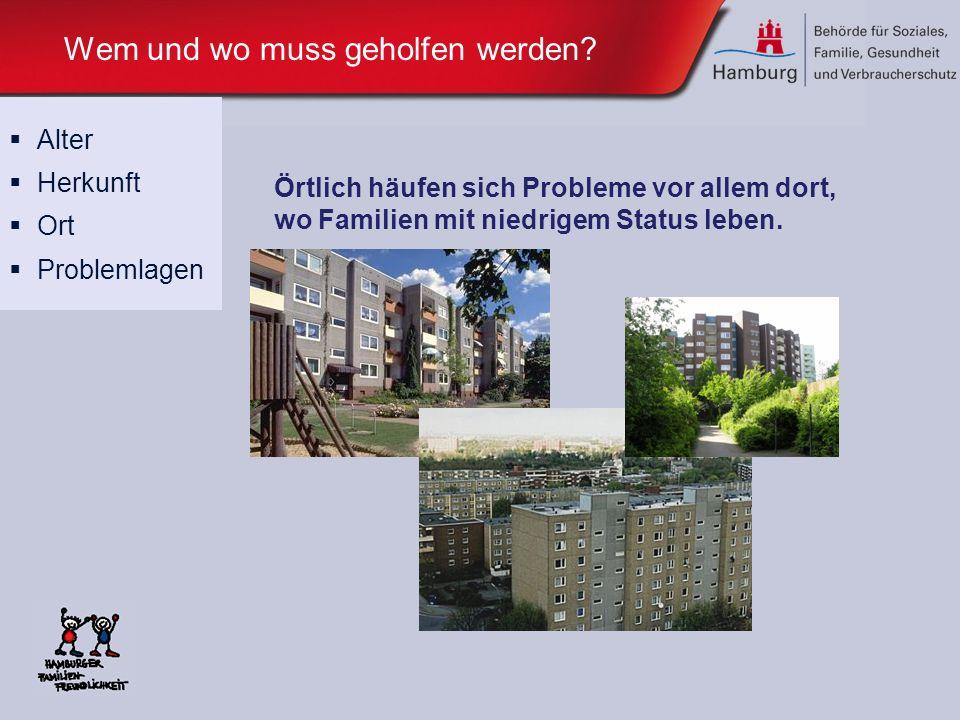 Wem und wo muss geholfen werden? Alter Herkunft Ort Problemlagen Örtlich häufen sich Probleme vor allem dort, wo Familien mit niedrigem Status leben.