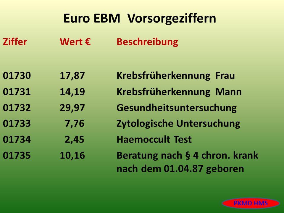 Euro EBM Vorsorgeziffern ZifferWert Beschreibung 01730 17,87Krebsfrüherkennung Frau 0173114,19Krebsfrüherkennung Mann 0173229,97Gesundheitsuntersuchun