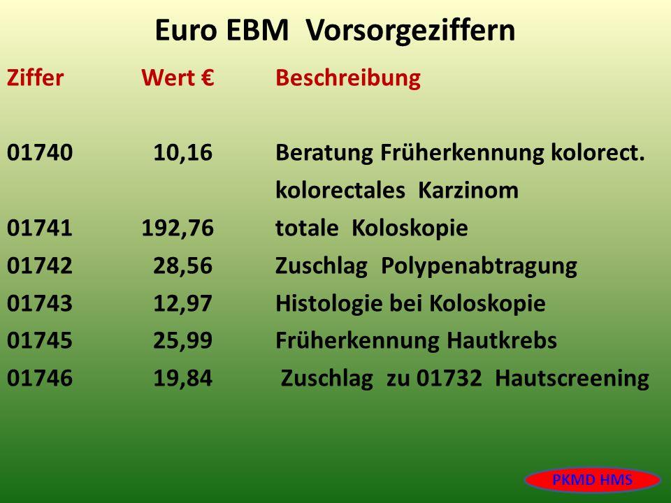 Euro EBM Vorsorgeziffern ZifferWert Beschreibung 01740 10,16Beratung Früherkennung kolorect. kolorectales Karzinom 01741192,76totale Koloskopie 01742