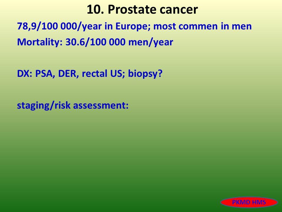 10. Prostate cancer 78,9/100 000/year in Europe; most commen in men Mortality: 30.6/100 000 men/year DX: PSA, DER, rectal US; biopsy? staging/risk ass