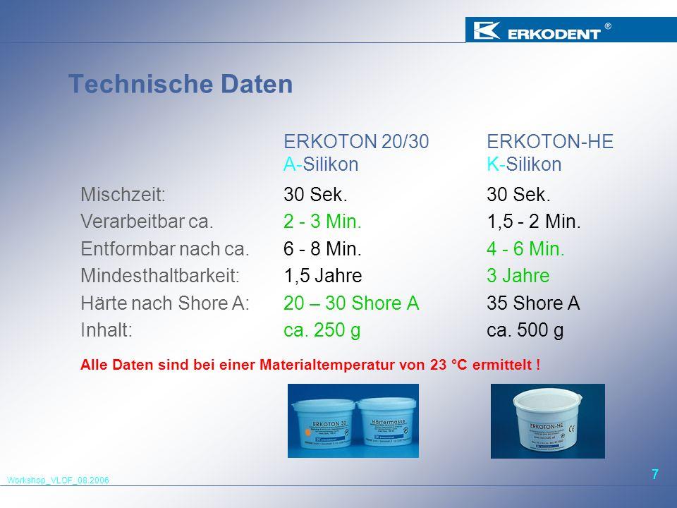 Workshop_VLOF_08.2006 7 Technische Daten 30 Sek. 2 - 3 Min.1,5 - 2 Min. 6 - 8 Min.4 - 6 Min. 1,5 Jahre3 Jahre 20 – 30 Shore A35 Shore A ca. 250 gca. 5