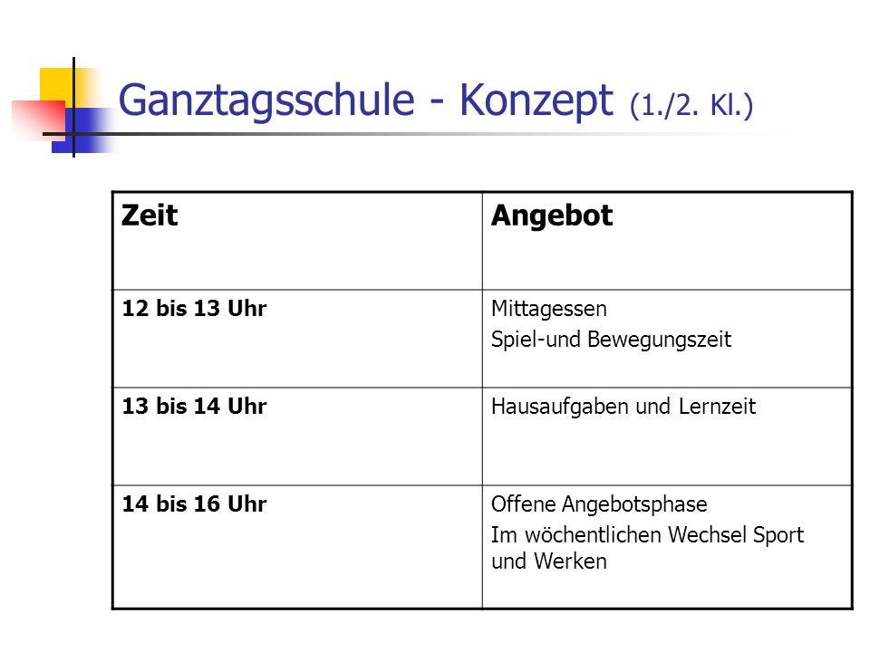 Ganztagsschule - Konzept (1./2. Kl.) ZeitAngebot 12 bis 13 UhrMittagessen Spiel-und Bewegungszeit 13 bis 14 UhrHausaufgaben und Lernzeit 14 bis 16 Uhr