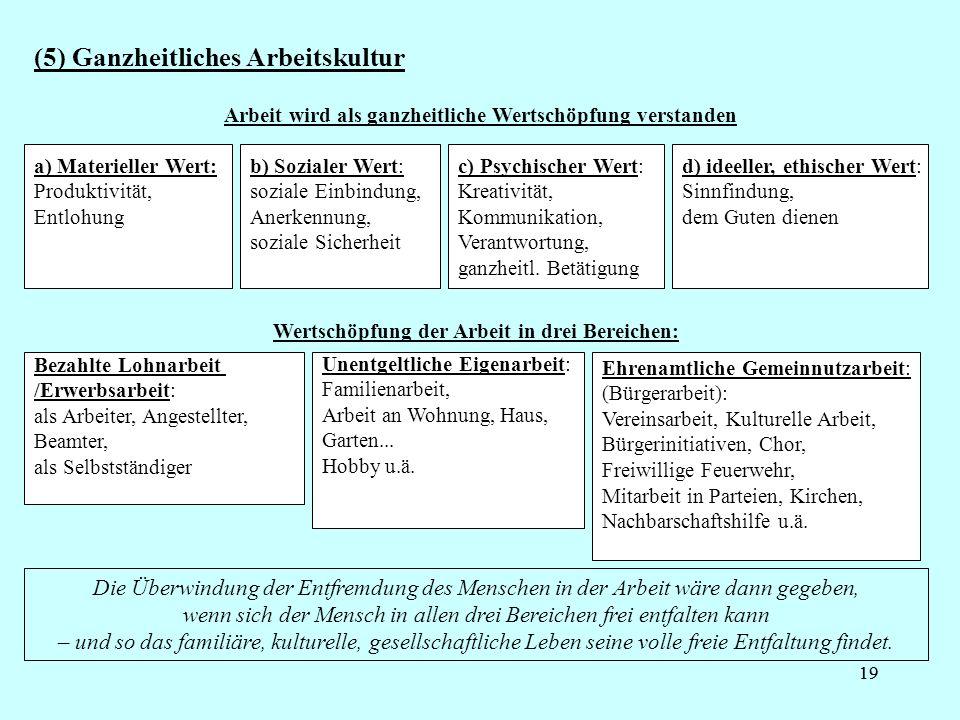 19 (5) Ganzheitliches Arbeitskultur Arbeit wird als ganzheitliche Wertschöpfung verstanden a) Materieller Wert: Produktivität, Entlohung b) Sozialer W