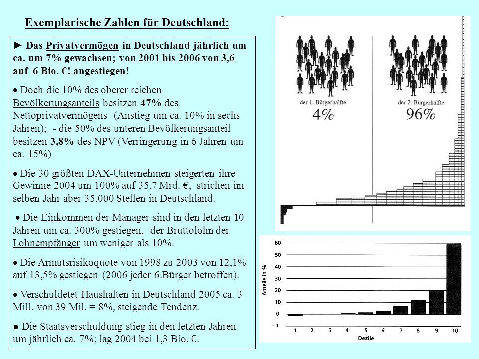 48 Exemplarische Zahlen für Deutschland: Das Privatvermögen in Deutschland jährlich um ca. um 7% gewachsen; von 2001 bis 2006 von 3,6 auf 6 Bio. ! ang