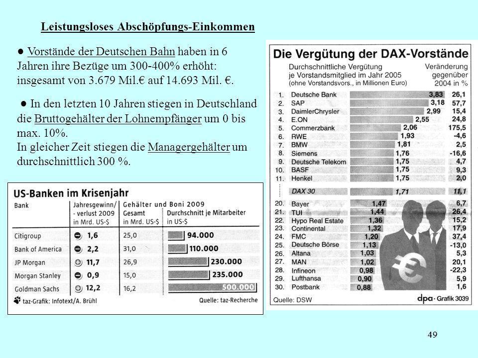 49 Leistungsloses Abschöpfungs-Einkommen Vorstände der Deutschen Bahn haben in 6 Jahren ihre Bezüge um 300-400% erhöht: insgesamt von 3.679 Mil. auf 1