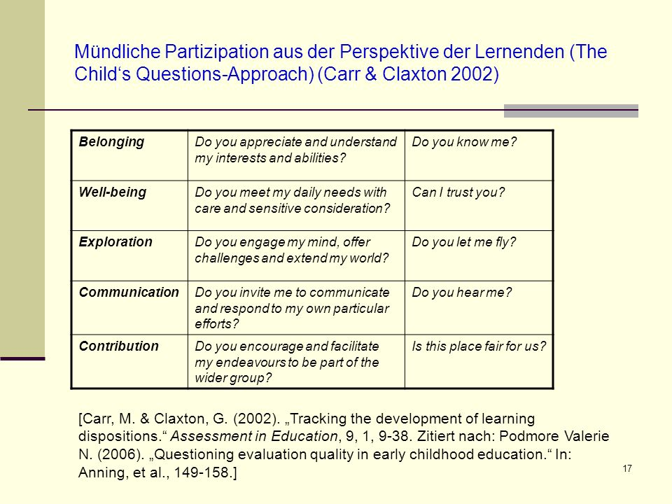 17 Mündliche Partizipation aus der Perspektive der Lernenden (The Childs Questions-Approach) (Carr & Claxton 2002) BelongingDo you appreciate and unde
