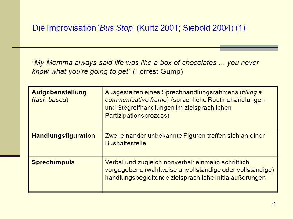 21 Die Improvisation Bus Stop (Kurtz 2001; Siebold 2004) (1) Aufgabenstellung (task-based) Ausgestalten eines Sprechhandlungsrahmens (filling a commun