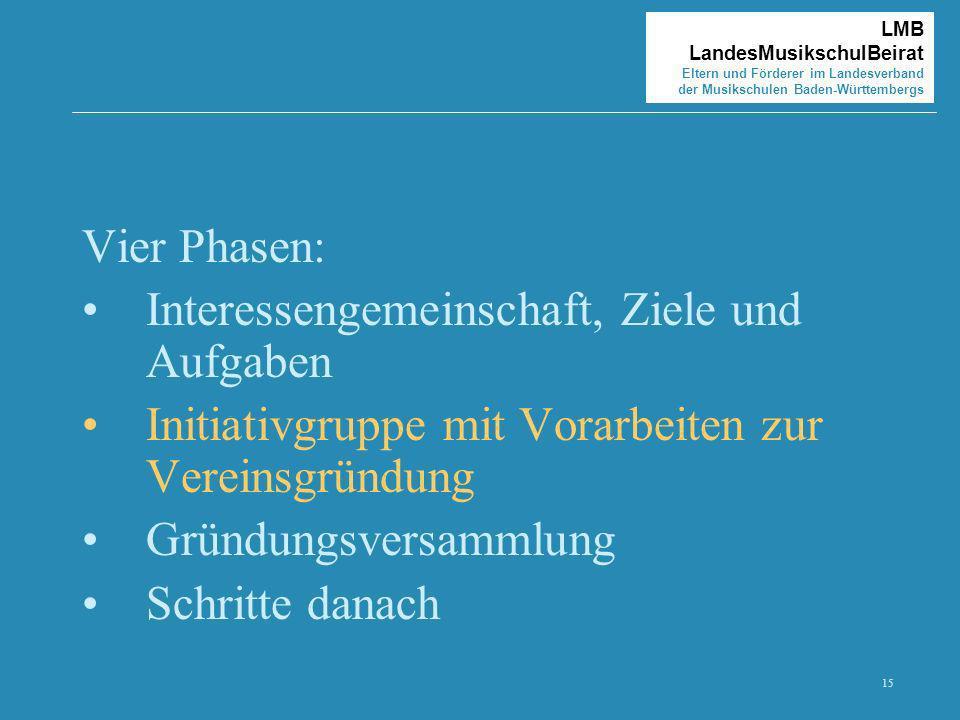 15 LMB LandesMusikschulBeirat Eltern und Förderer im Landesverband der Musikschulen Baden-Württembergs Vier Phasen: Interessengemeinschaft, Ziele und