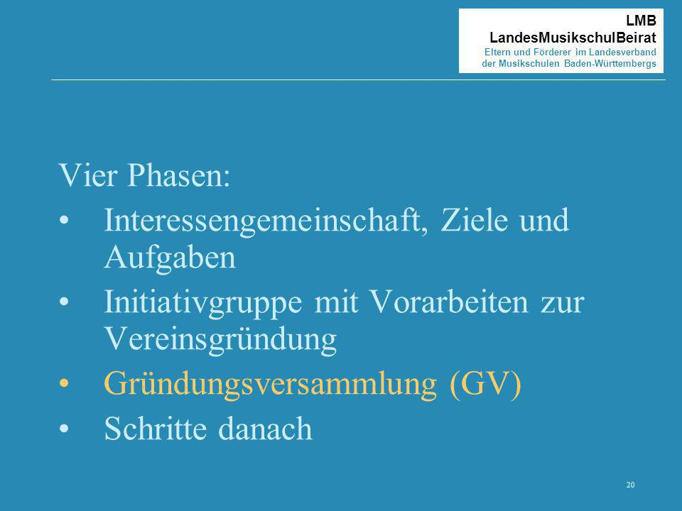 20 LMB LandesMusikschulBeirat Eltern und Förderer im Landesverband der Musikschulen Baden-Württembergs Vier Phasen: Interessengemeinschaft, Ziele und