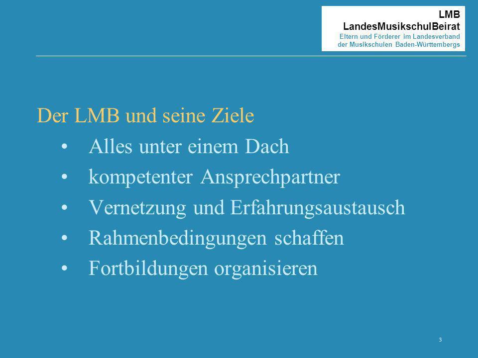 3 LMB LandesMusikschulBeirat Eltern und Förderer im Landesverband der Musikschulen Baden-Württembergs Der LMB und seine Ziele Alles unter einem Dach k