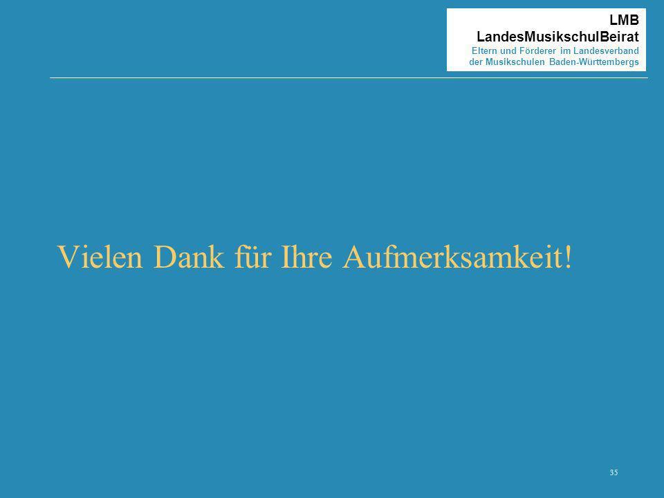 35 LMB LandesMusikschulBeirat Eltern und Förderer im Landesverband der Musikschulen Baden-Württembergs Vielen Dank für Ihre Aufmerksamkeit!