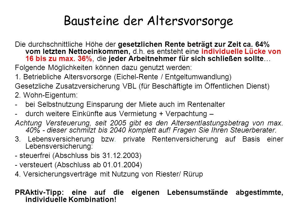 Betriebliche Altersvorsorge/ Gesetzliche Zusatzvers.