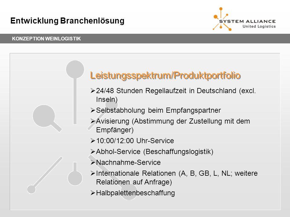 KONZEPTION WEINLOGISTIK Entwicklung Branchenlösung 24/48 Stunden Regellaufzeit in Deutschland (excl. Inseln) Selbstabholung beim Empfangspartner Avisi