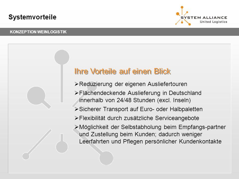 KONZEPTION WEINLOGISTIK Systemvorteile Reduzierung der eigenen Ausliefertouren Flächendeckende Auslieferung in Deutschland innerhalb von 24/48 Stunden