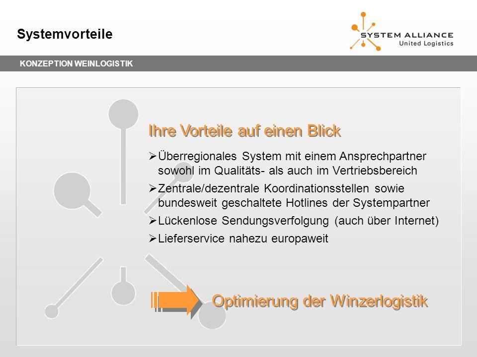 KONZEPTION WEINLOGISTIK Systemvorteile Optimierung der Winzerlogistik Überregionales System mit einem Ansprechpartner sowohl im Qualitäts- als auch im