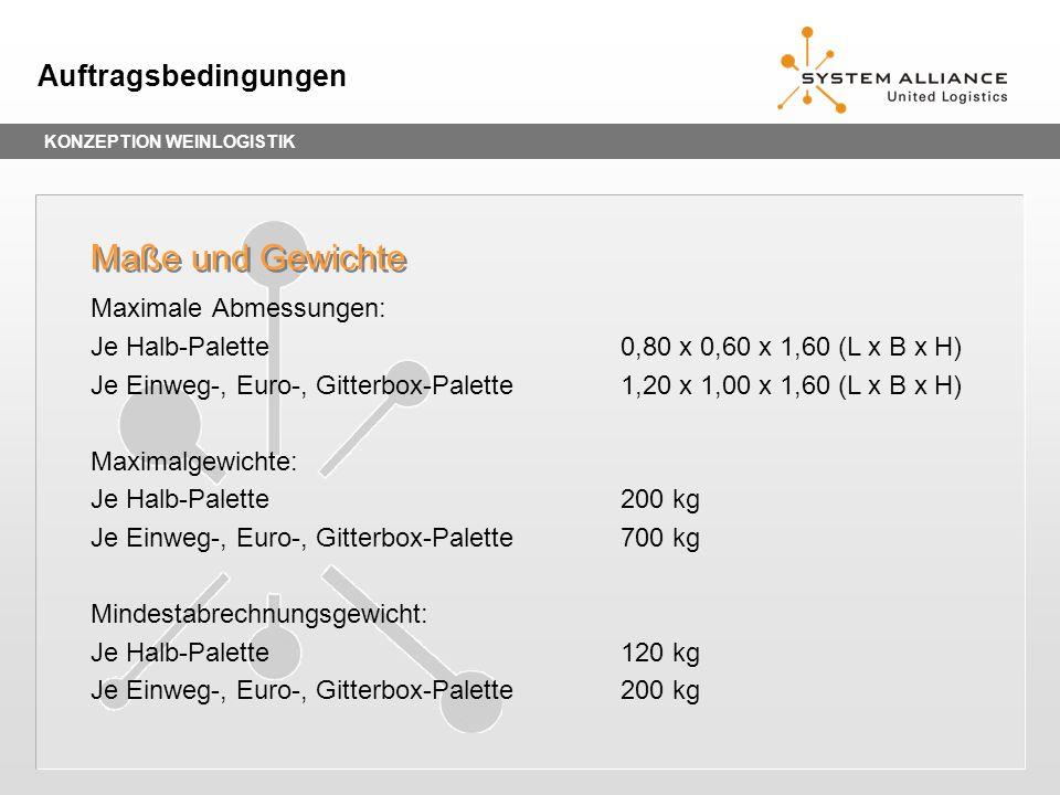 KONZEPTION WEINLOGISTIK Auftragsbedingungen Maximale Abmessungen: Je Halb-Palette0,80 x 0,60 x 1,60 (L x B x H) Je Einweg-, Euro-, Gitterbox-Palette1,